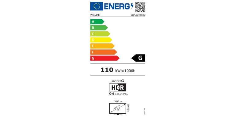 consommation énergétique Philips 55OLED806/12