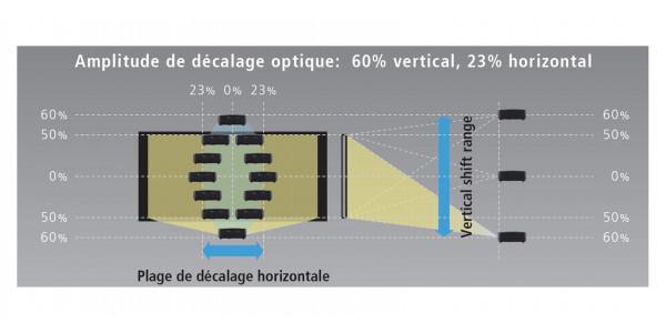 5 JVC LX-UH1W Blanc - VIDÉOPROJECTEURS - iacono.fr
